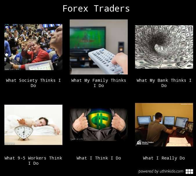 Funding for forex trading