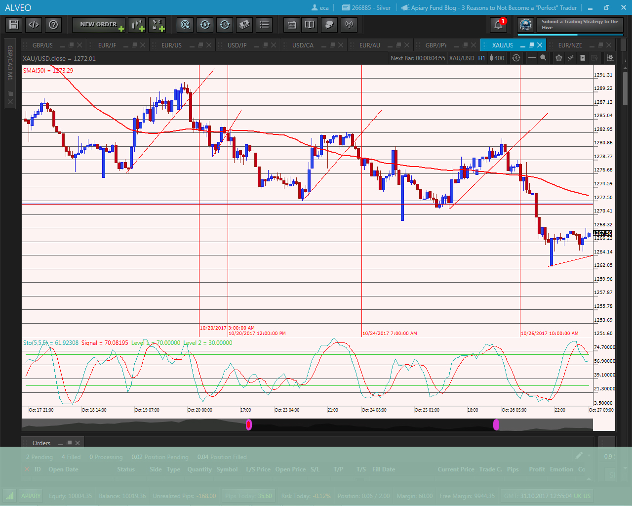 Day trading silver strategies