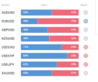 2020-10-20 19_22_52-FXSSI - Forex Sentiment Board.png