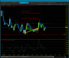 6-4 LT Session Early Am scalping Plot trades.PNG
