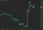 AUD:USD.png
