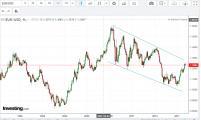 Capture EURUSD Monthly Chart  Looking Forward.PNG