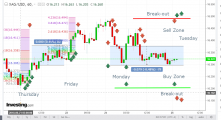 Capture Silver 3 day Analysis.PNG