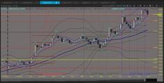 Forex Sessions - 20200727 - EUR-USD.JPG