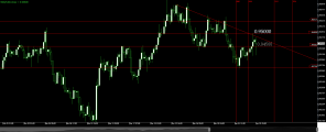NZD_CAD__H4_2015_04_10.png