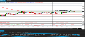 Order not showing on M1 chart.png