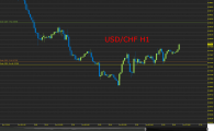 USDCHF2.png