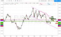 euro monthly.PNG