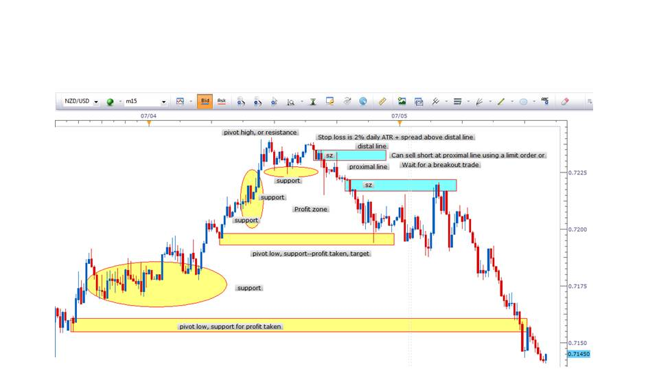 Www.forexfactory.com only gold